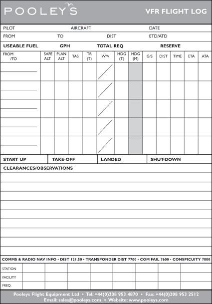 53031053b68 Kneeboards   Flight Boards   Log Pads