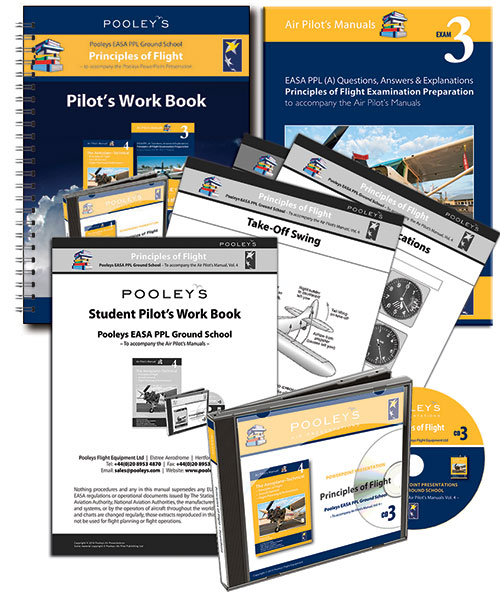 CD 3 Pooleys Air Presentations – Principles of Flight PowerPoint Pack