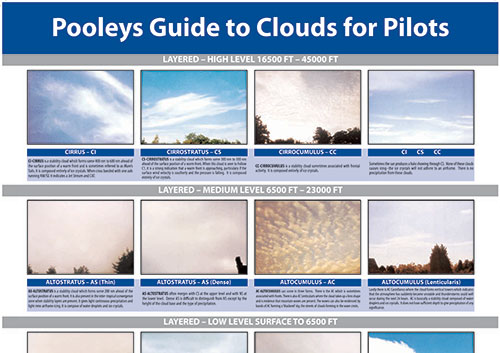Posters | Meteorology Posters | XPP090 | Pooleys Guide to