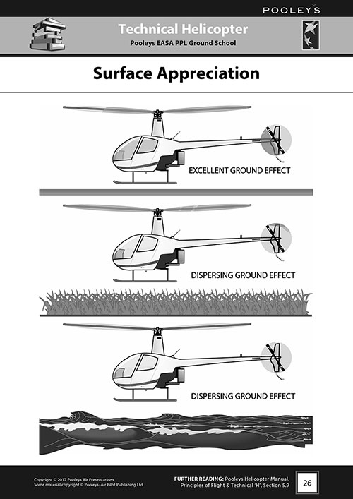 Pooleys Air Presentations – Technical Helicopter Student Pilot's Work Book (b/w, no text)Image Id:131826